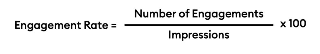 Engagement Rate Formula on Twitter